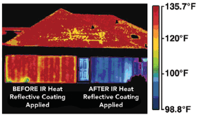 Before and after heat readings