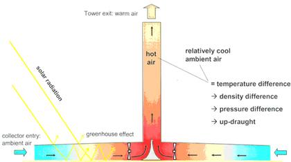 solar-tower-illustration